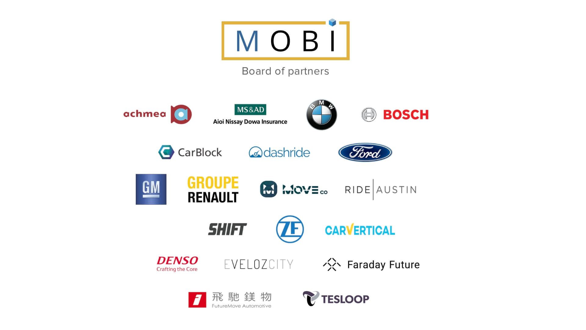 carVertical Joins The Mobility Open Blockchain Initiative (MOBI)